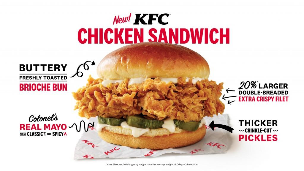 Kfc Chicken Sandwich 2